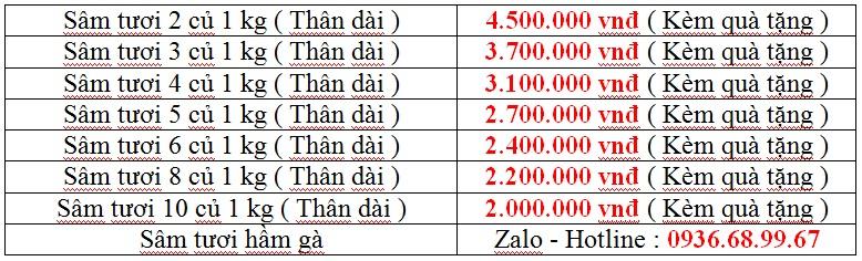 Bảng giá bán sâm tươi Hàn Quốc 5 năm tuổi của Vinaplaza tại Việt Nam