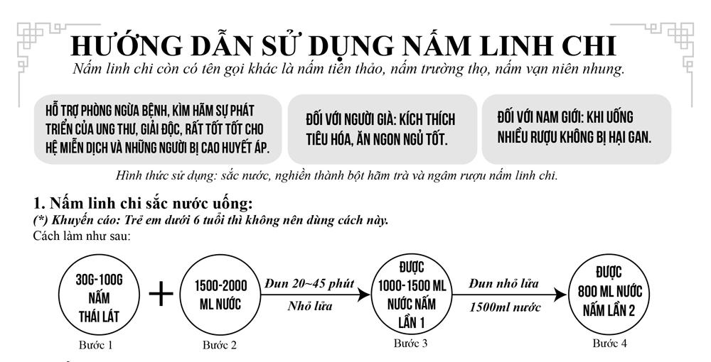 Hướng dẫn cách sử dụng đối với nấm linh chi Daedong Hàn Quốc